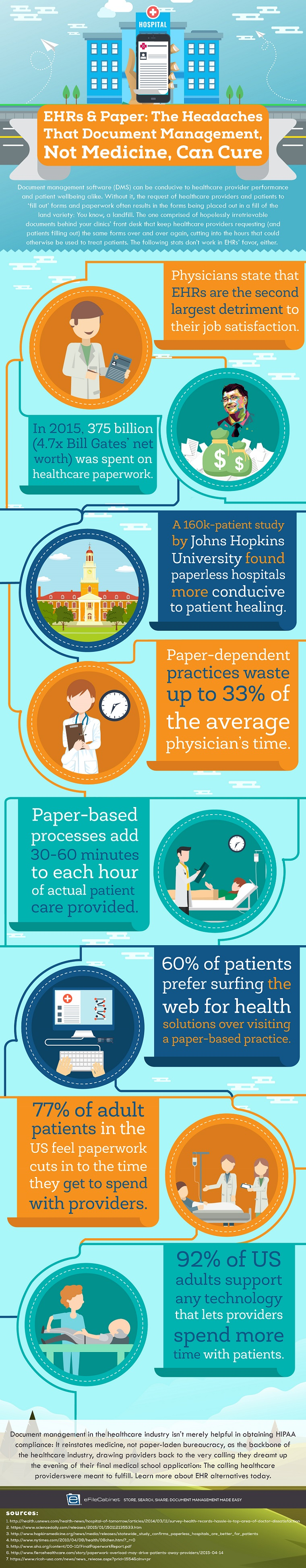 EHRS AND PAPEr