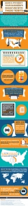 infographic on e-signatures